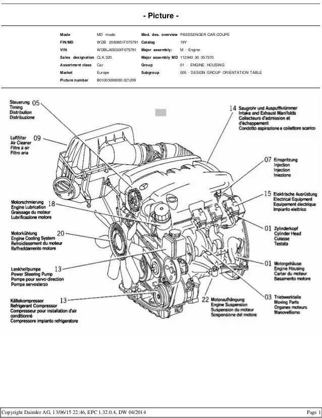 2002 ml320 radio wiring diagram