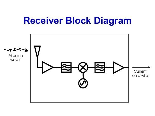 peugeot 807 radio wiring diagram