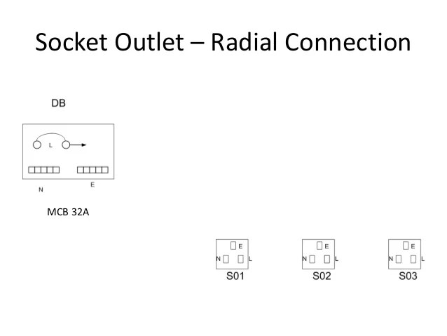 radial lighting circuit cable size