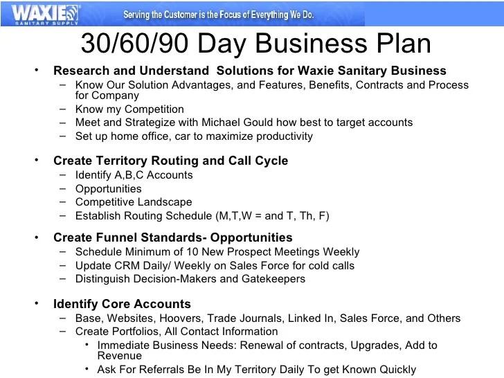 90 day plan format - Josemulinohouse - Sales Plan Format
