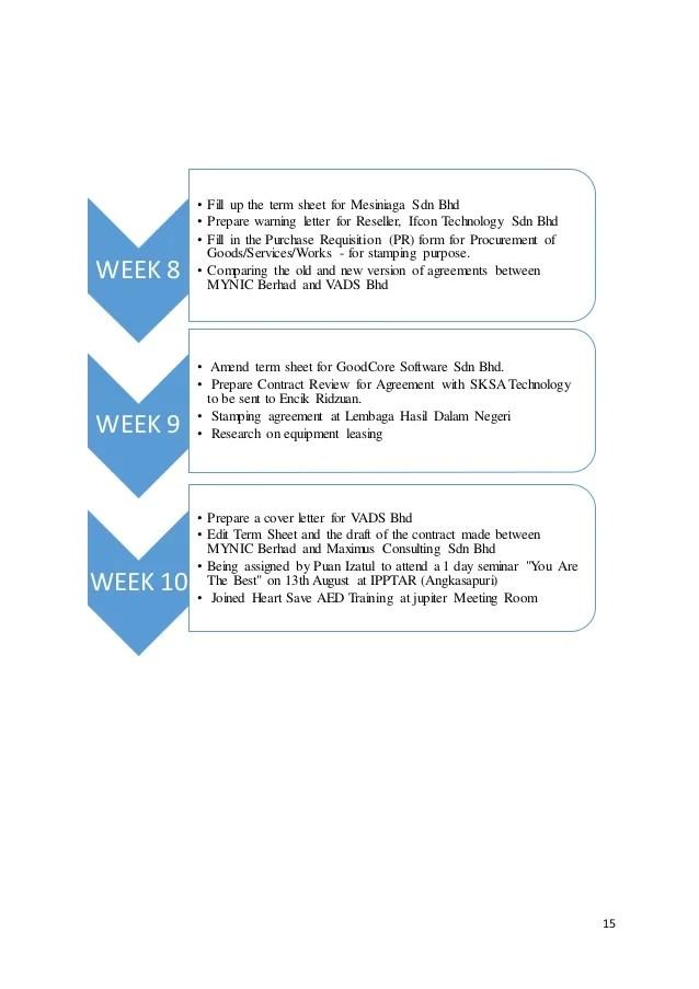 loss prevention manager cover letter samples - Alannoscrapleftbehind - loss prevention cover letter