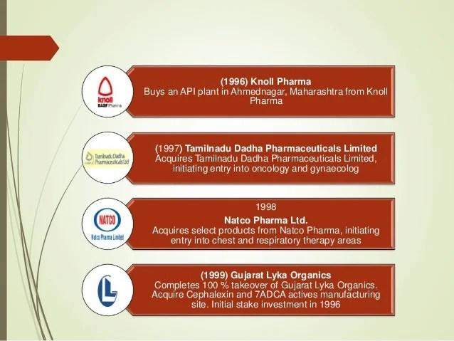 dadha pharma limited