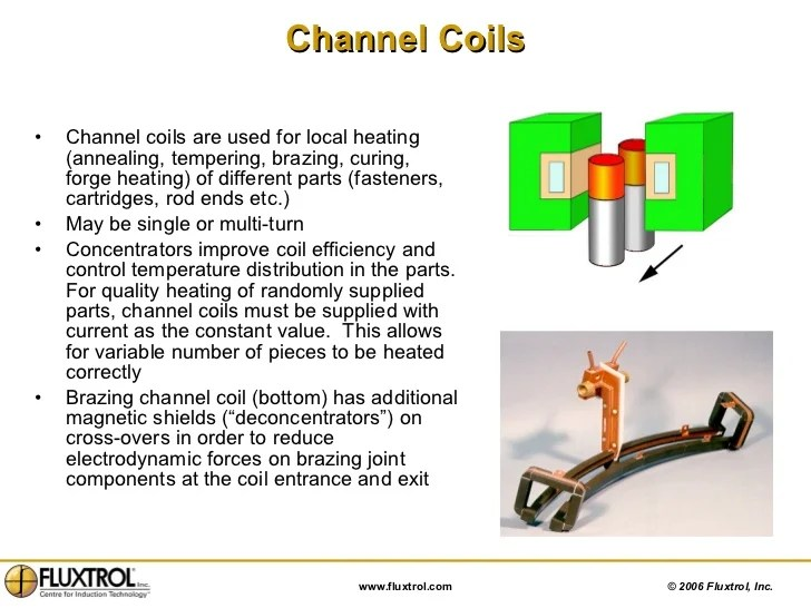 Chapter 3 Induction Coil Design