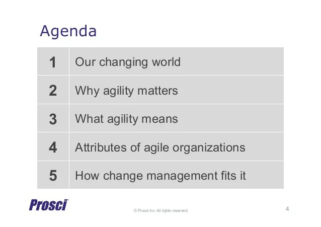 organizational ability - Canasbergdorfbib