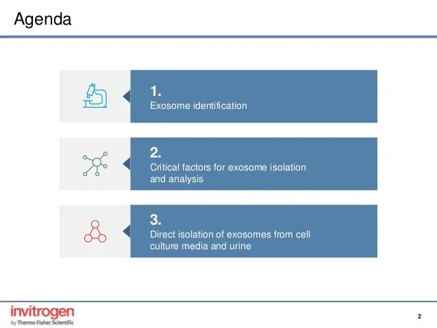 Webinar Exosome Isolation And Monitoring From Cell