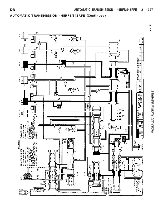 545rfe wiring diagram