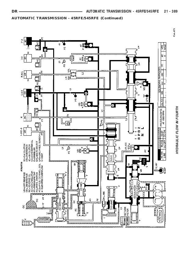68rfe wiring diagram