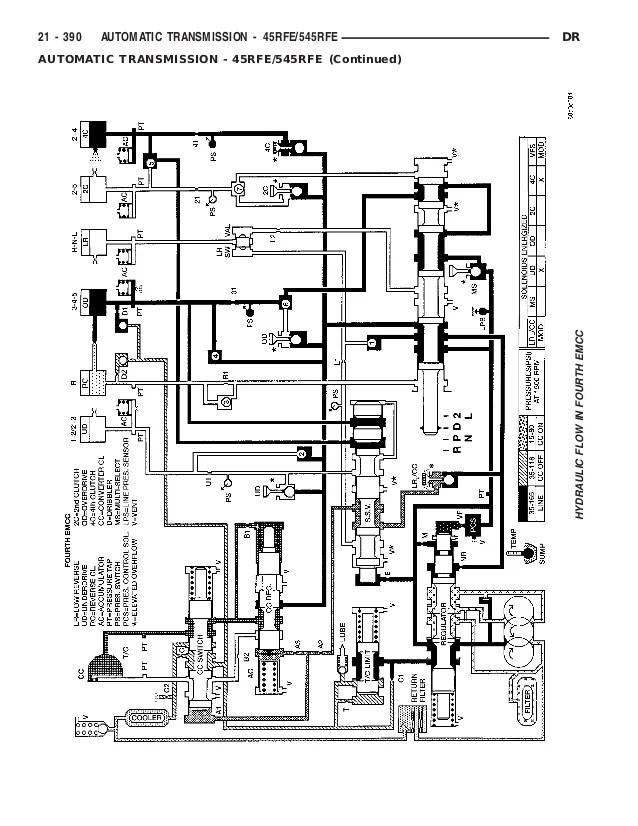 4r55e Diagram 1999 Wiring Diagram