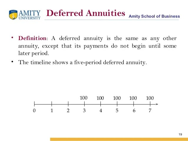 4dfcf copy of time value of money (1)