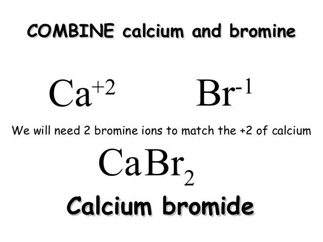 bromide dot diagram