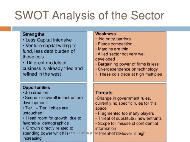 Business Plan Swot Analysis | Reference Letter Sample Professor