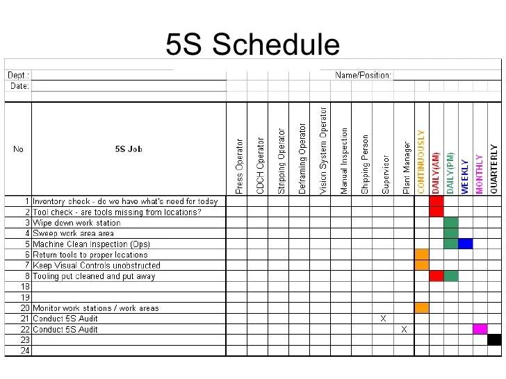 5s Cleaning Schedule Template
