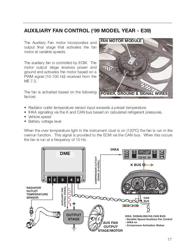 Bmw X5 2003 Wiring Diagram Electrical Circuit Electrical Wiring