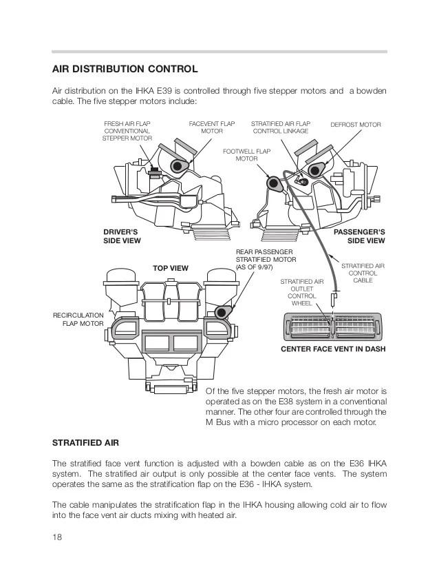 bmw sensor symbols