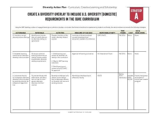 recruiting plan templates - Minimfagency