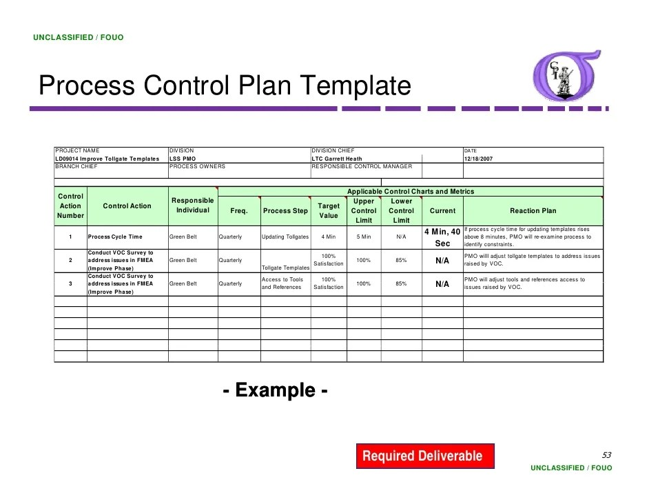 Quality Control Plan Template Images - Template Design Ideas - quality control plans