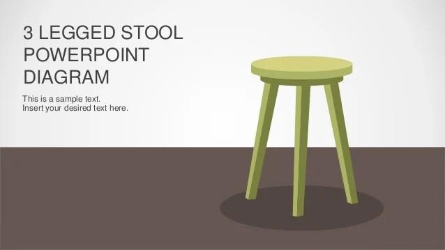 Slidemodel 3 Legged Stool Powerpoint Diagram