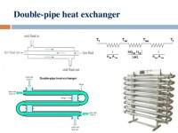 Pipe In Pipe Heat Exchanger - Acpfoto