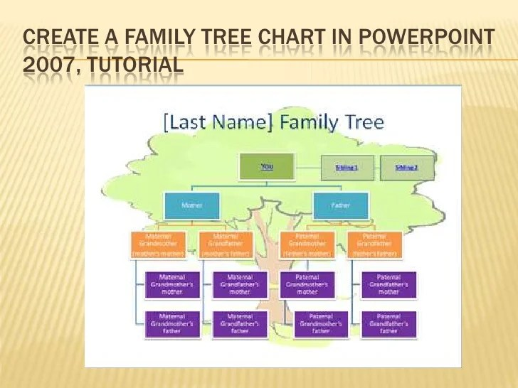 how to create a family tree chart in word - Josemulinohouse - ms office family tree