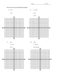 Printables. Graphing Inequalities Worksheet. Mywcct ...
