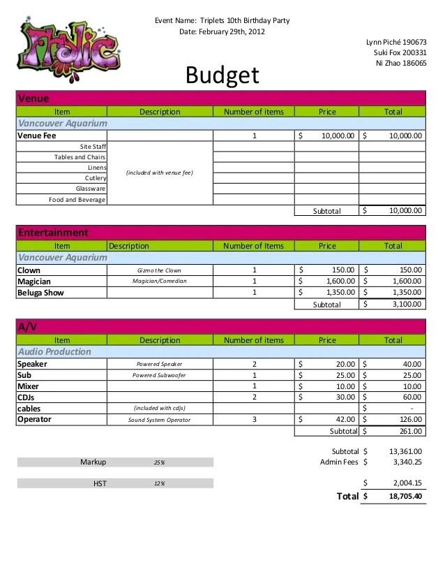 budget sample - Josemulinohouse