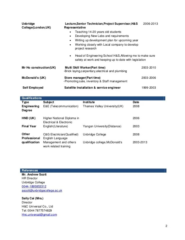 Purchase Managerbuyer Sample Resume Gh Career Management Naing Resume