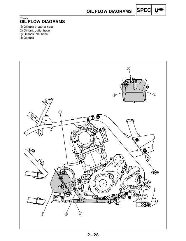 yamaha raptor atv electrical wiring diagram