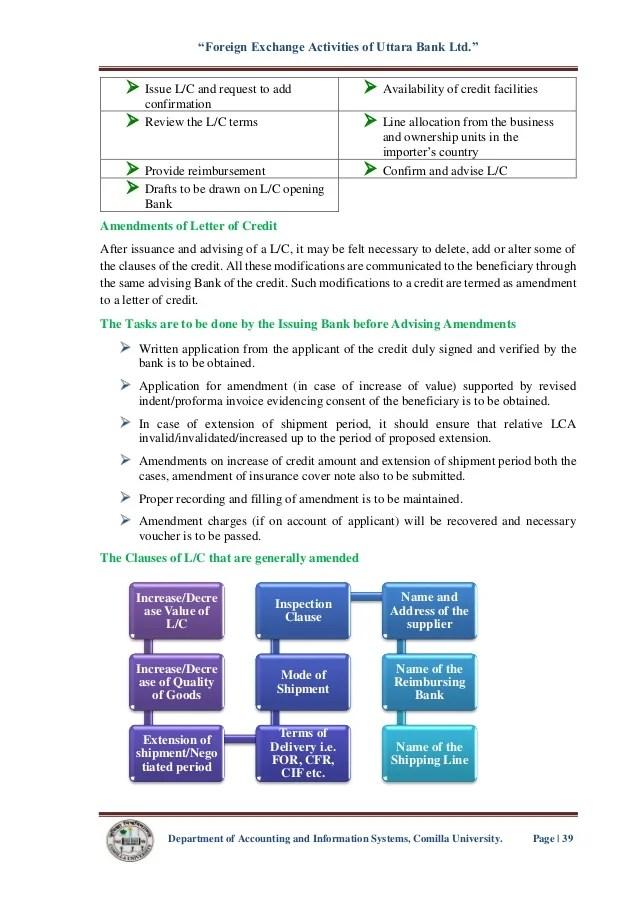 Letter Of Credit Advisingconfirmation Ubl Main Report