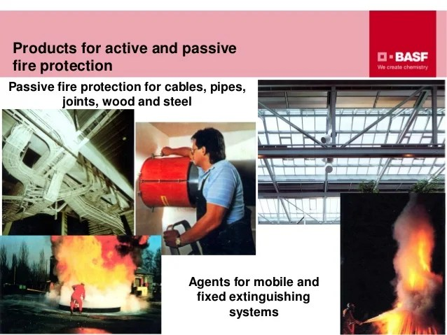 Fire Protection For Service Installations