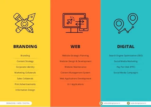 marketing brochure - Onwebioinnovate