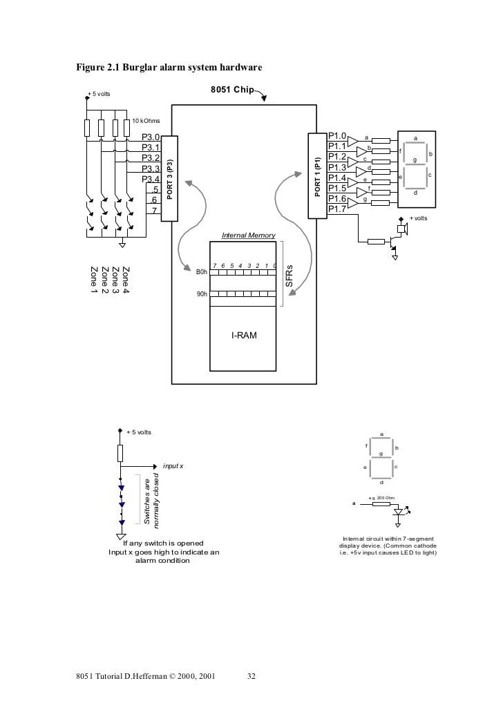 8051 programming tutorial chapter 1