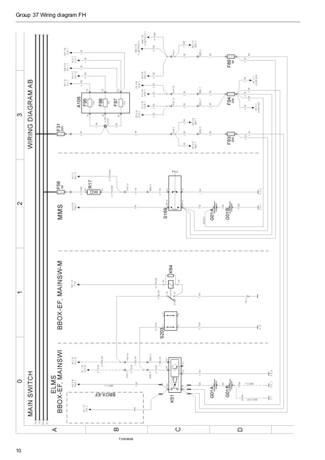 D13 Volvo Truck Wiring Schematic Index listing of wiring diagrams