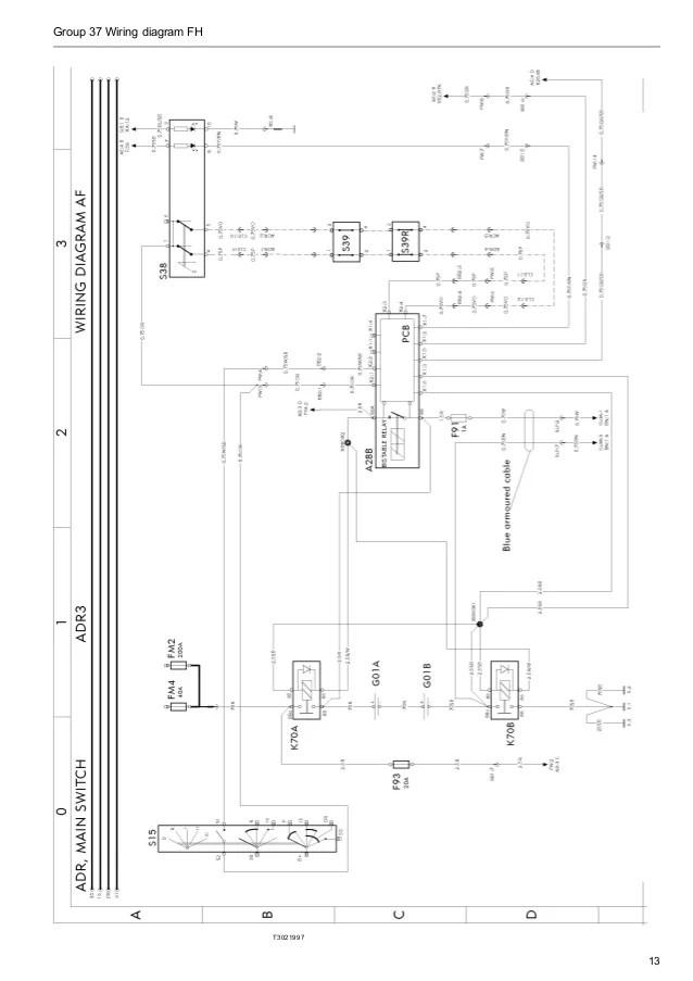 j1939 wiring volvo
