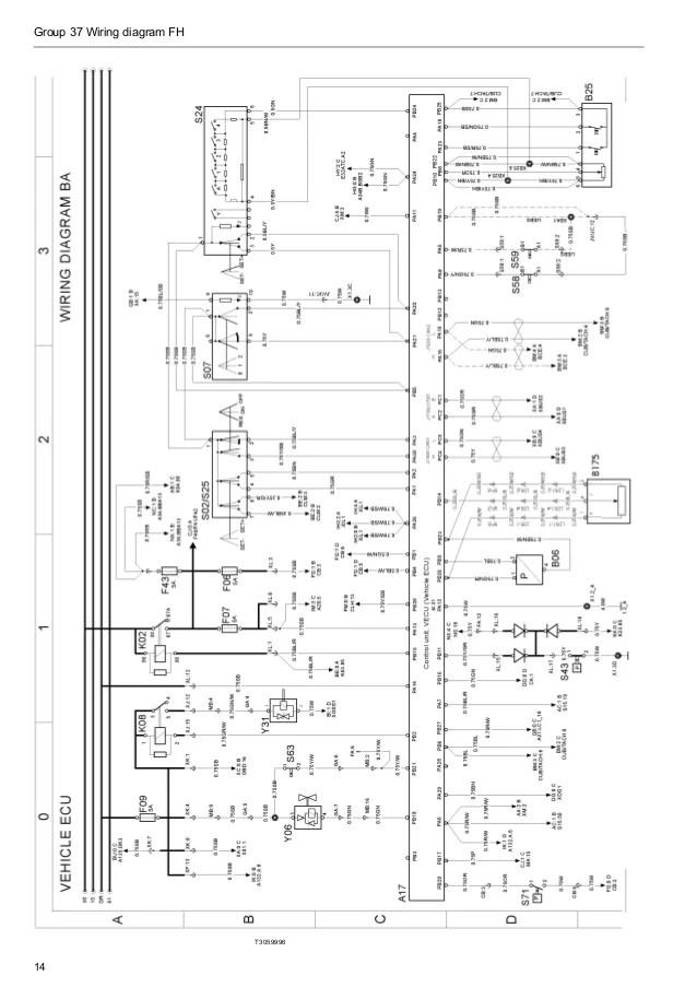 volvo fh fuse box diagram
