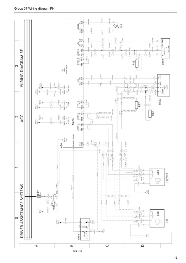 volvo fh fuse box diagram