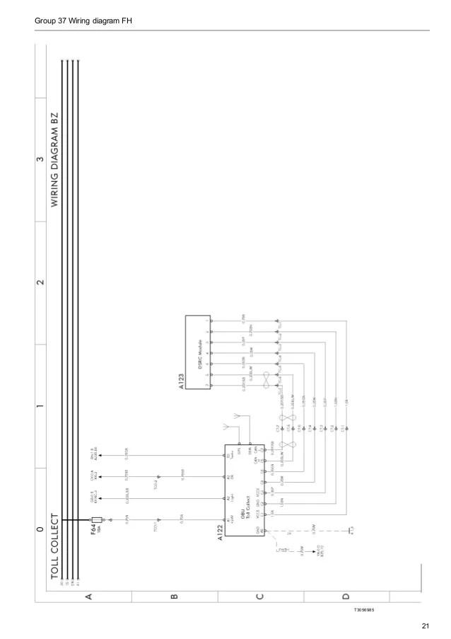 volvo fh 13 wiring diagram