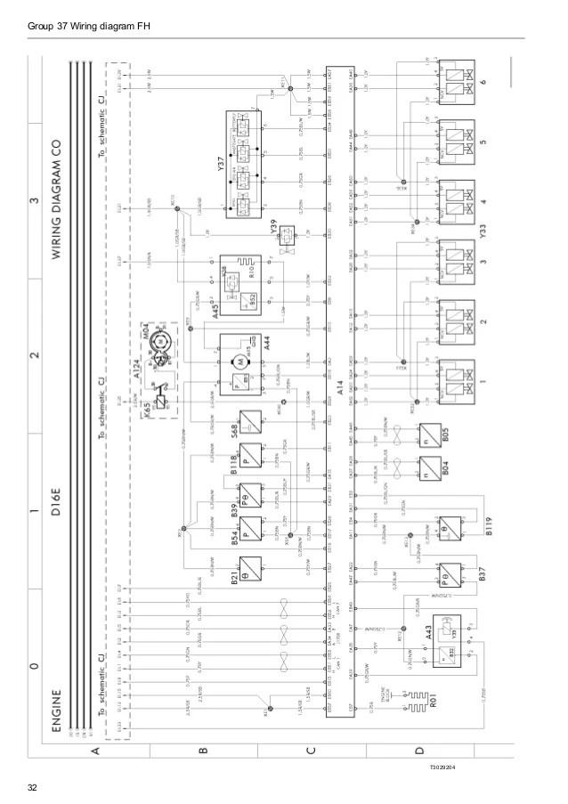 alfa romeo giulietta 2010 2013 fuse box diagram auto