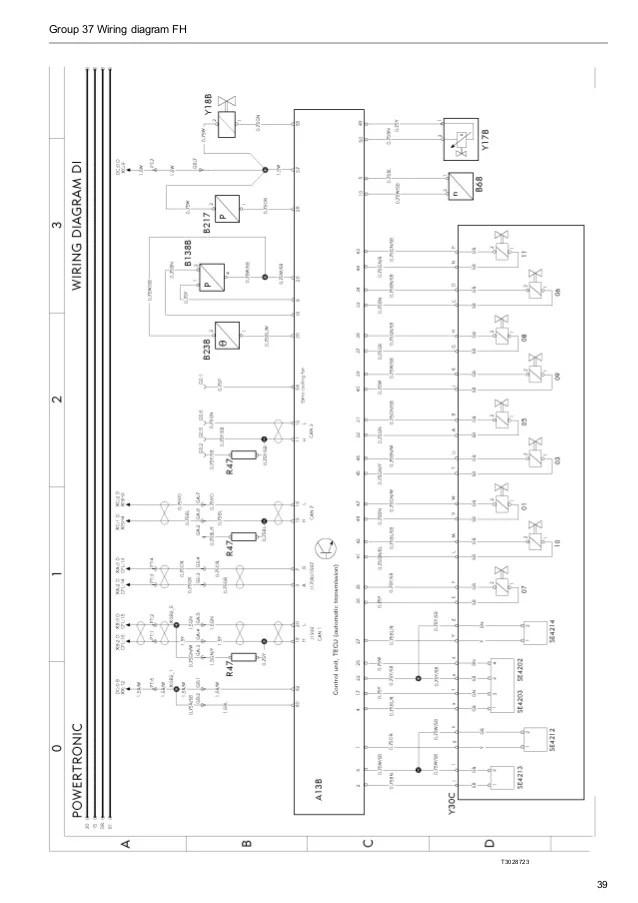 2006 volvo truck fuse box diagram