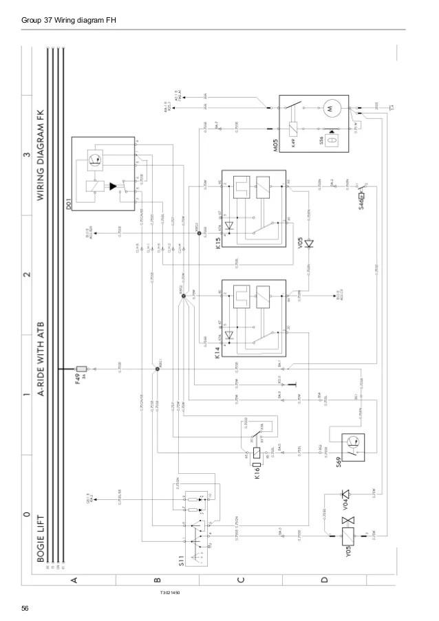 volvo truck headlight wiring schematic
