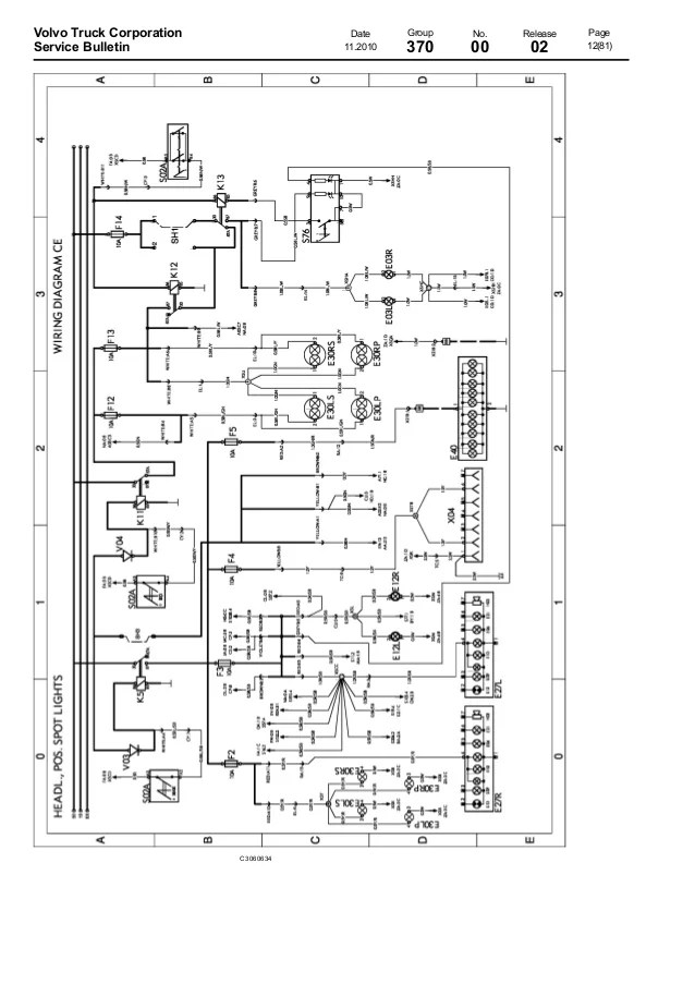 Volvo D13 Fuse Box Download Wiring Diagram