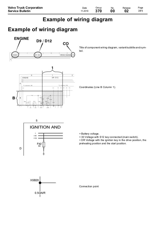Volvo D12 Engine Wiring Diagram Volvo Wiring Diagram Instructions