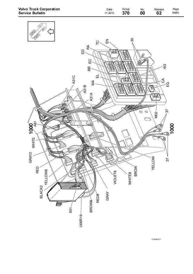 volvo fm 400 wiring diagram