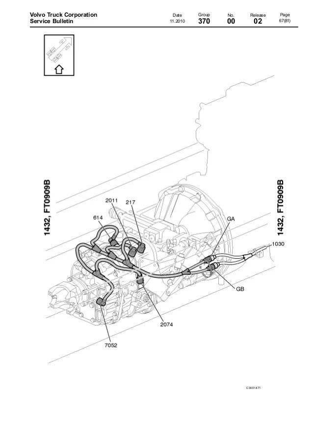 volvo truck wiring diagrams volvo wiring diagram vm