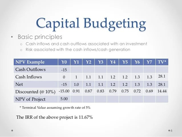 Aim High Case Study Analysis The Fashion Channel Multinational Capital Budgeting