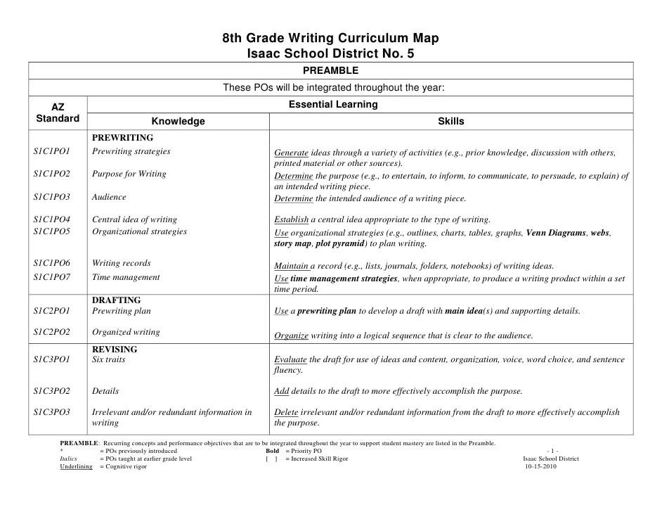 Online Assessment  Plagiarism Checker Pearson Writer peer editing