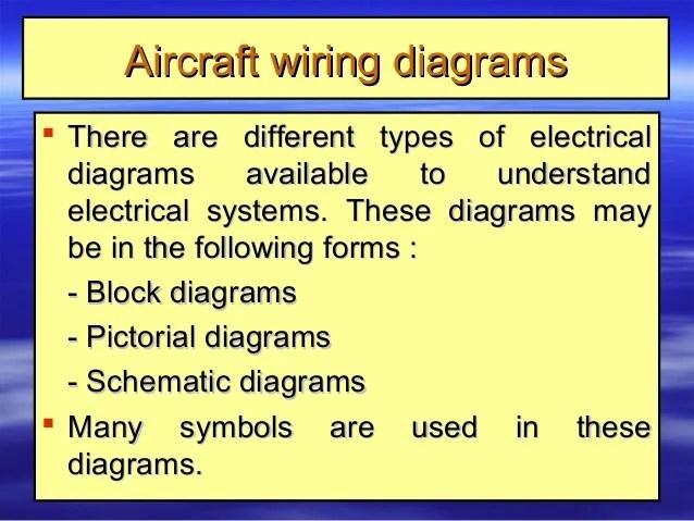 Boeing Wiring Diagram Schematic Symbols Schematic Diagram