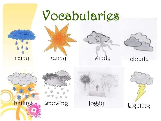 describe weather - Towerssconstruction