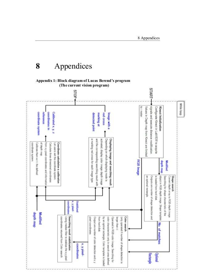 kinect 2 wiring diagram