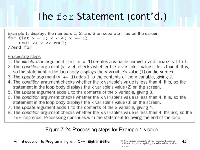 Chapter 7 - The Repetition Structure