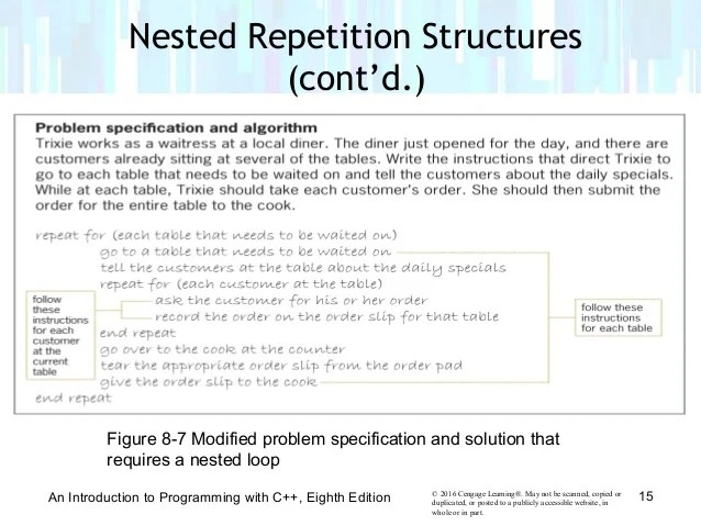 Chapter 8 - More on the Repetition Structure